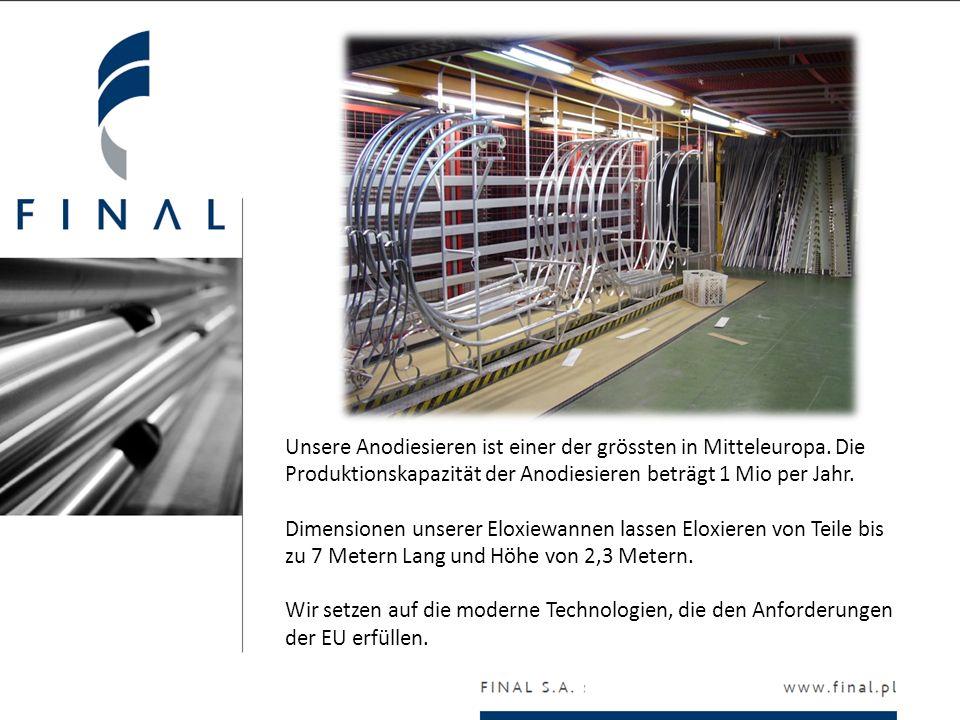 Die Garantie der höchste Qualität hergestellten Beschichtungen bestätigt erhielte von Final S.A.