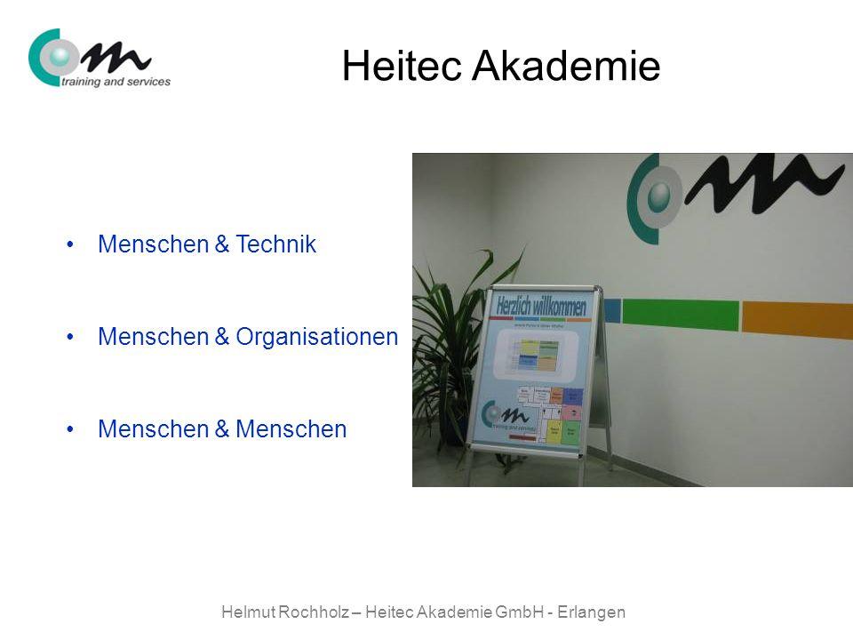 Helmut Rochholz – Heitec Akademie GmbH - Erlangen Menschen & Technik Menschen & Organisationen Menschen & Menschen Heitec Akademie
