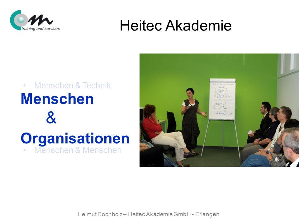 Helmut Rochholz – Heitec Akademie GmbH - Erlangen Menschen & Technik Menschen & Organisationen Menschen & Menschen Menschen Organisationen & Heitec Ak