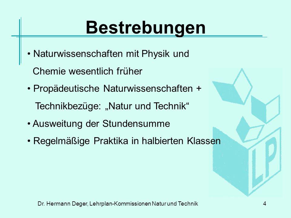 Dr.Hermann Deger, Lehrplan-Kommissionen Natur und Technik15 Geeignete Fachräume.