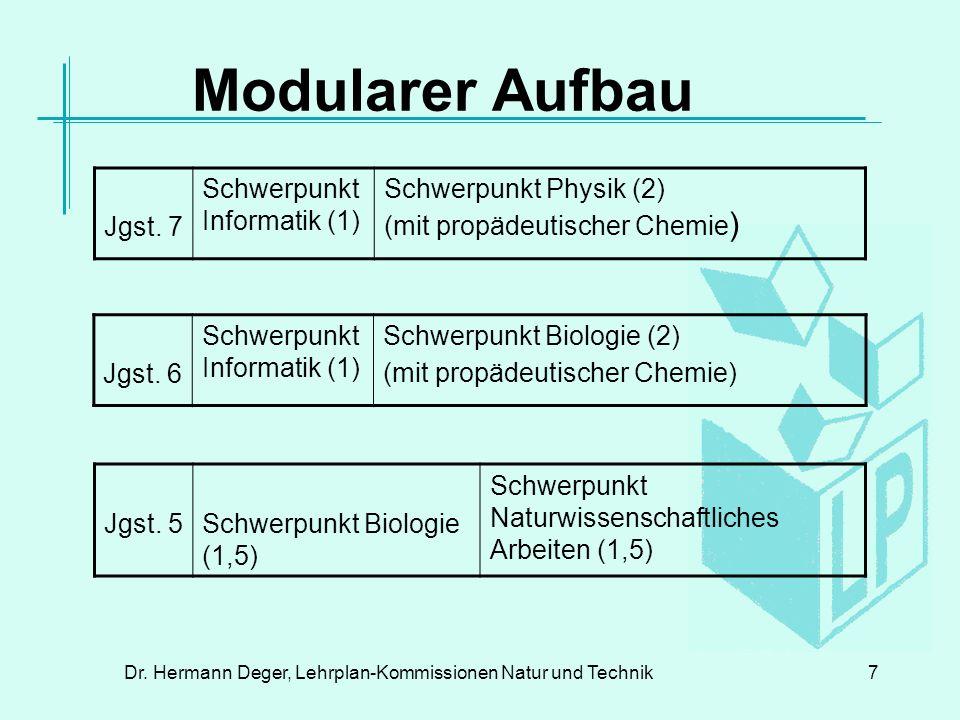 Drei Dimensionen des Lehrplans Naturw. Arbeiten in Jgst. 5