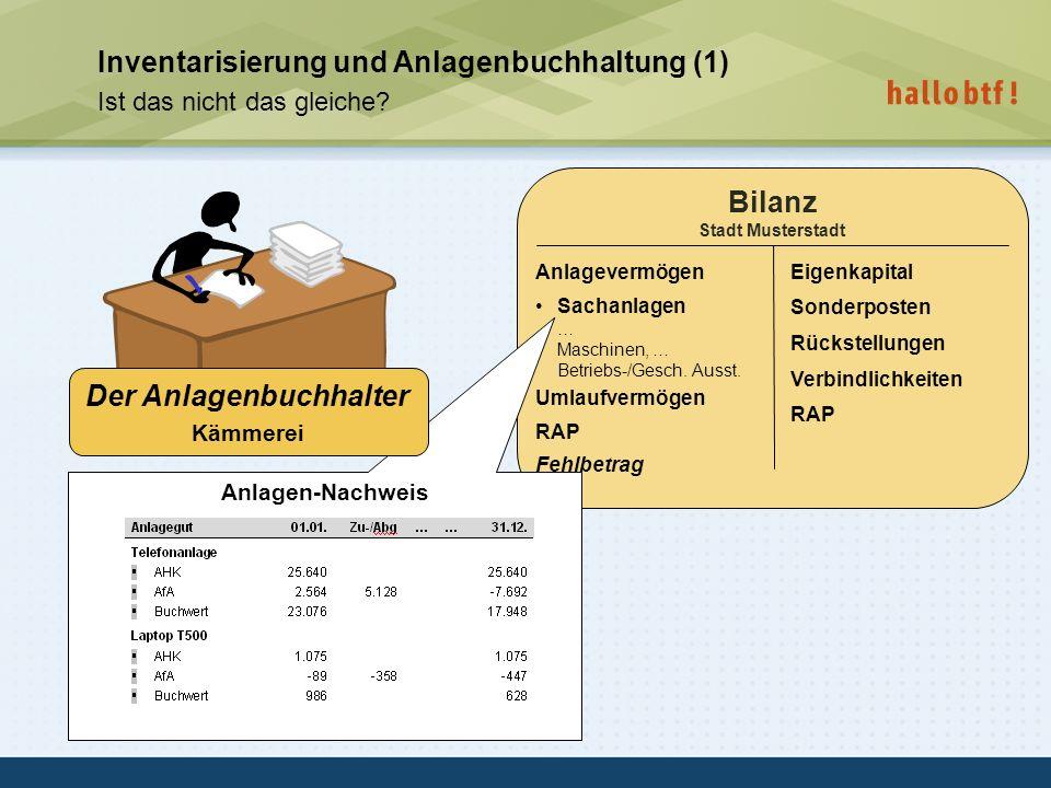 hallobtf! gmbh / Kai-Inventarisierungstag 2010 / Seite 6 Inventarisierung und Anlagenbuchhaltung (1) Ist das nicht das gleiche? Bilanz Stadt Mustersta