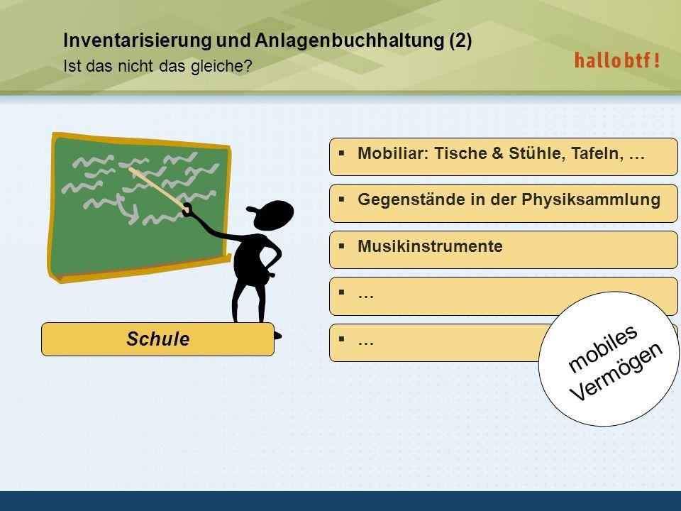 hallobtf.gmbh / Kai-Inventarisierungstag 2010 / Seite 8 Ich will Geige lernen.
