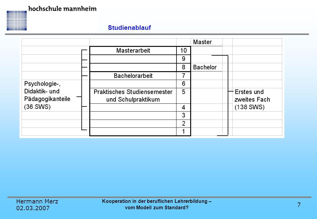 Hermann Merz 02.03.2007 Kooperation in der beruflichen Lehrerbildung – vom Modell zum Standard? 7 Studienablauf 138