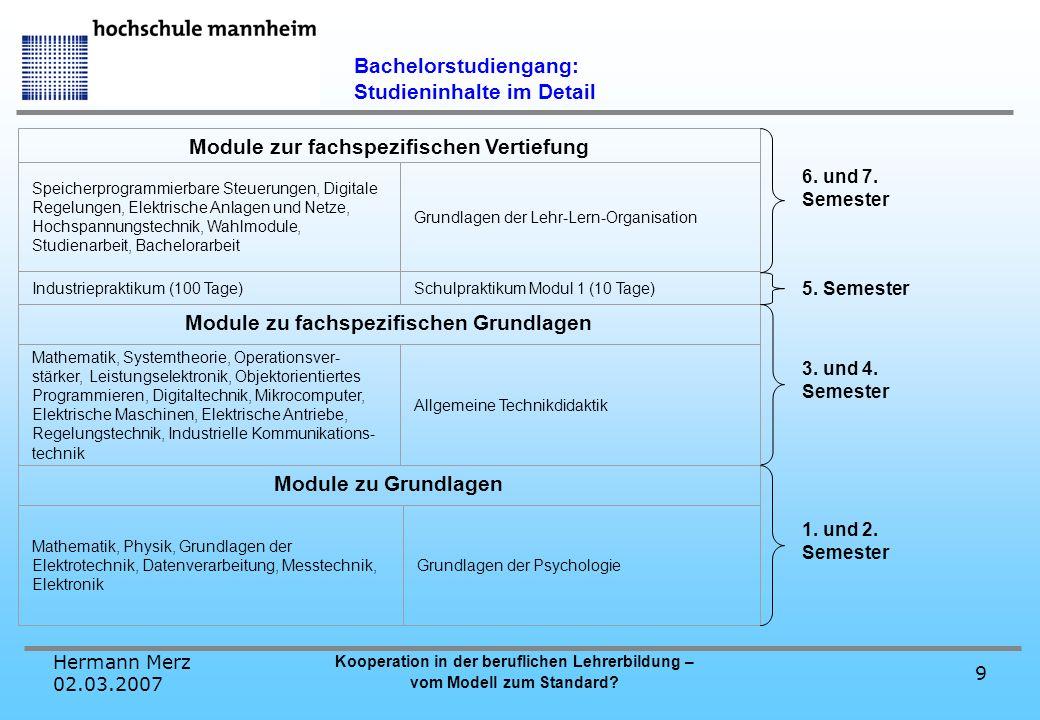 Hermann Merz 02.03.2007 Kooperation in der beruflichen Lehrerbildung – vom Modell zum Standard? 9 Bachelorstudiengang: Studieninhalte im Detail 6. und