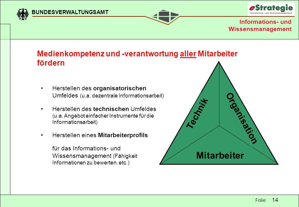 BUNDESVERWALTUNGSAMT 14 Folie: Herstellen des organisatorischen Umfeldes (u.a. dezentrale Informationsarbeit) Herstellen des technischen Umfeldes (u.a
