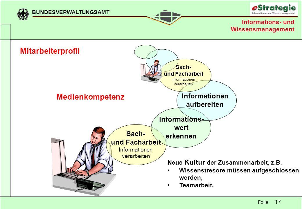 BUNDESVERWALTUNGSAMT 17 Folie: Mitarbeiterprofil Informations- wert erkennen Informationen aufbereiten Sach- und Facharbeit Informationen verarbeiten