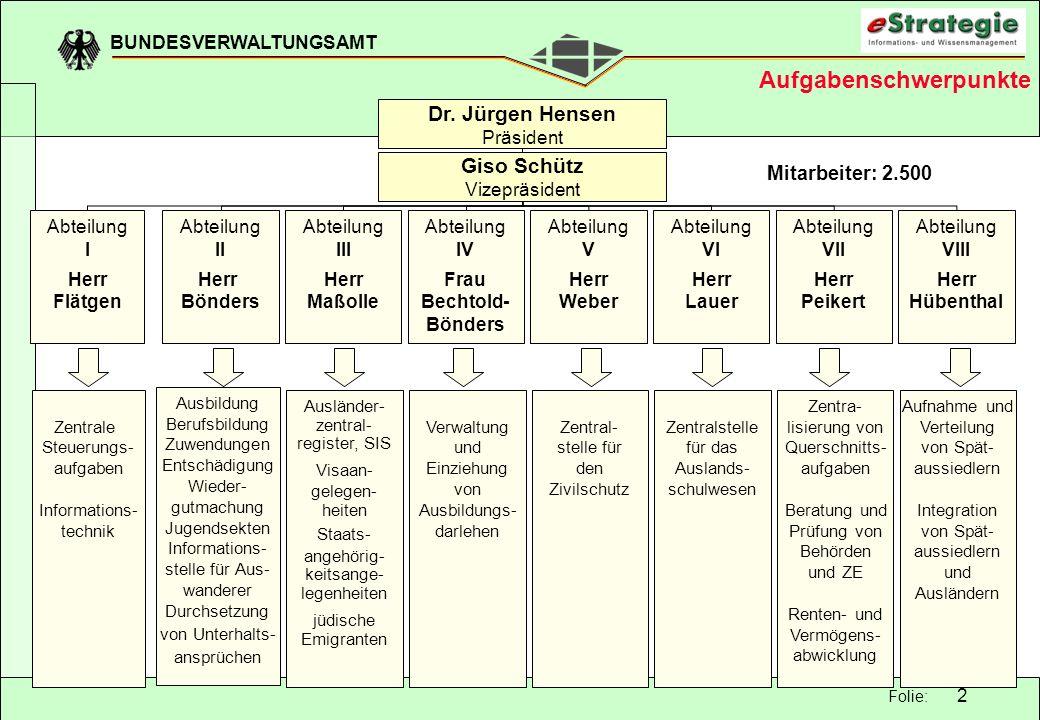2 Folie: Aufgabenschwerpunkte Abteilung I Herr Flätgen Dr. Jürgen Hensen Präsident Abteilung II Herr Bönders Abteilung III Herr Maßolle Abteilung IV F