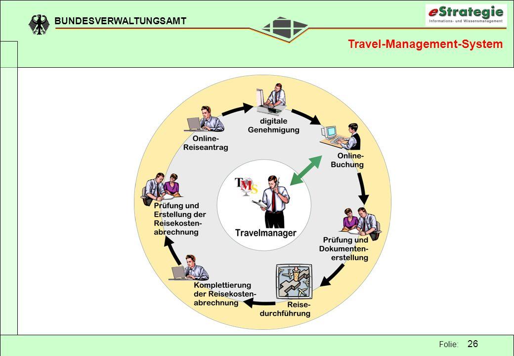BUNDESVERWALTUNGSAMT 26 Folie: Travel-Management-System