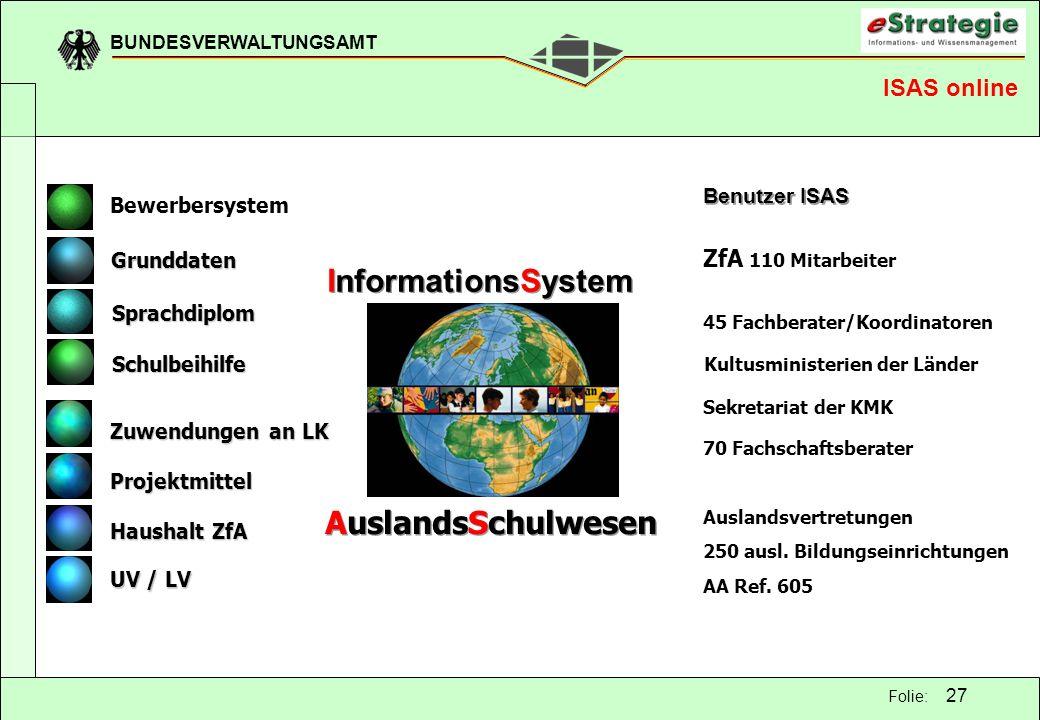 BUNDESVERWALTUNGSAMT 27 Folie: ISAS online InformationsSystem Bewerbersystem Schulbeihilfe Grunddaten Projektmittel Zuwendungen an LK UV / LV Haushalt