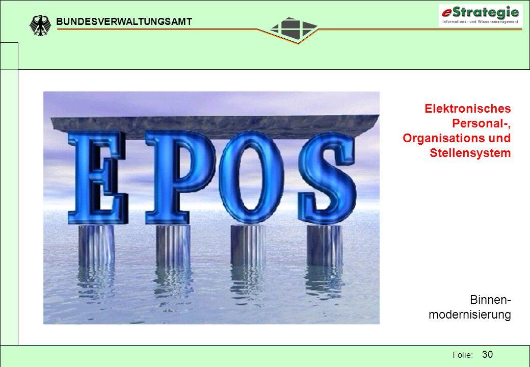 BUNDESVERWALTUNGSAMT 30 Folie: Elektronisches Personal-, Organisations und Stellensystem Binnen- modernisierung