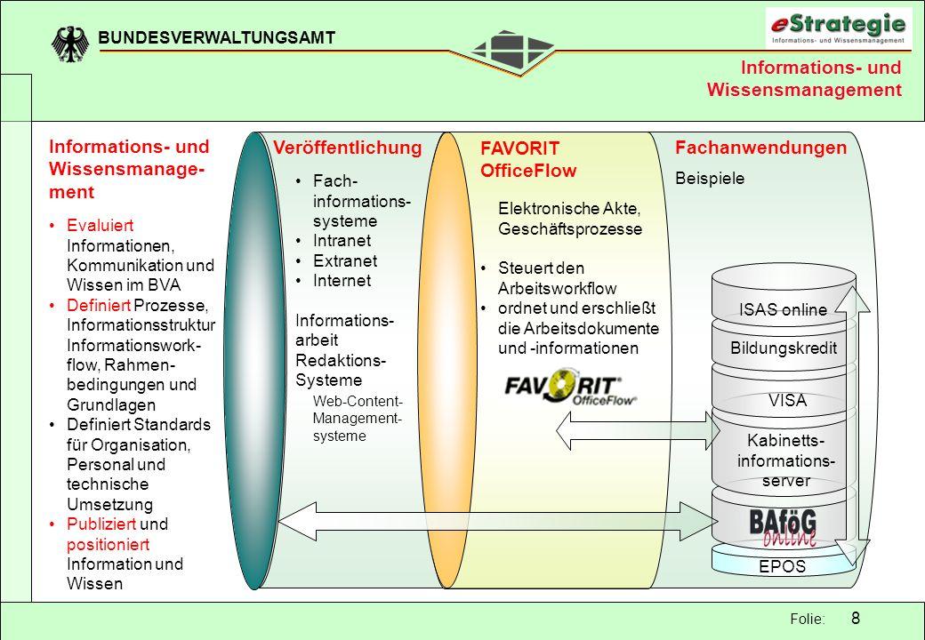 BUNDESVERWALTUNGSAMT 8 Folie: Informations- und Wissensmanage- ment Evaluiert Informationen, Kommunikation und Wissen im BVA Definiert Prozesse, Infor