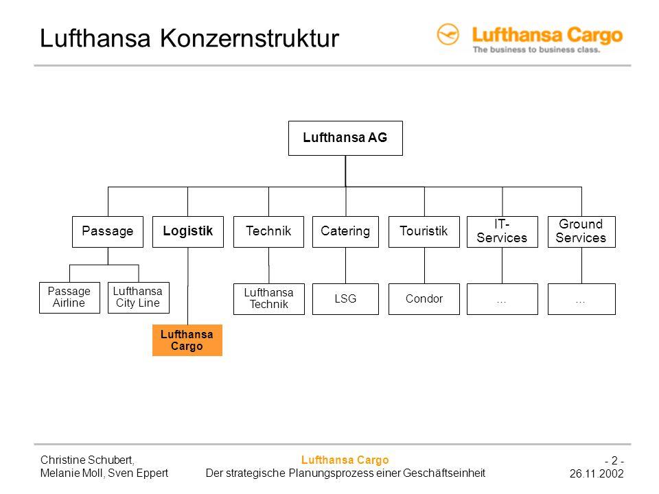 - 3 - 26.11.2002 Christine Schubert, Melanie Moll, Sven Eppert Lufthansa Cargo Der strategische Planungsprozess einer Geschäftseinheit Umsetzung der Konzernstrategie Konzernstrategie: Weiterentwicklung zum Aviation-Konzern Wachstums- und Internationalisierungsstrategie Umsetzung: standardisierter Planungsablauf für alle Geschäftseinheiten bei der Lufthansa Cargo: Cargo-Strategieprozess (CSP)
