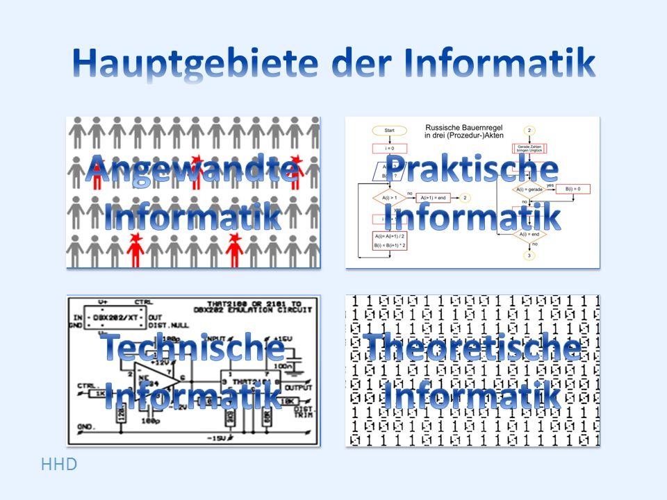 Angewandte Informatik Praktische Informatik Technische Informatik Theoretische Informatik HHD