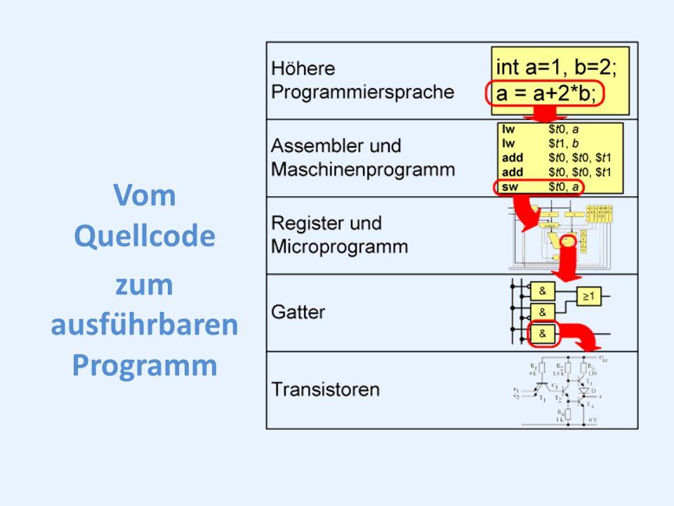 Vom Quellcode zum ausführbaren Programm