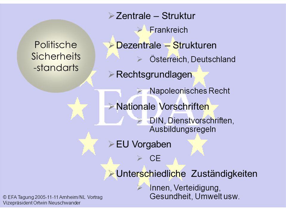 © EFA Tagung 2005-11-11 Arnheim/NL Vortrag Vizepräsident Ortwin Neuschwander Vorbeu- gender Gefahren- schutz Bauvorschriften Technische Standards Sevesorichtlinien Umweltvorgaben Alarm- und Einsatzplanung Geographische Unterschiede Naturereignisse