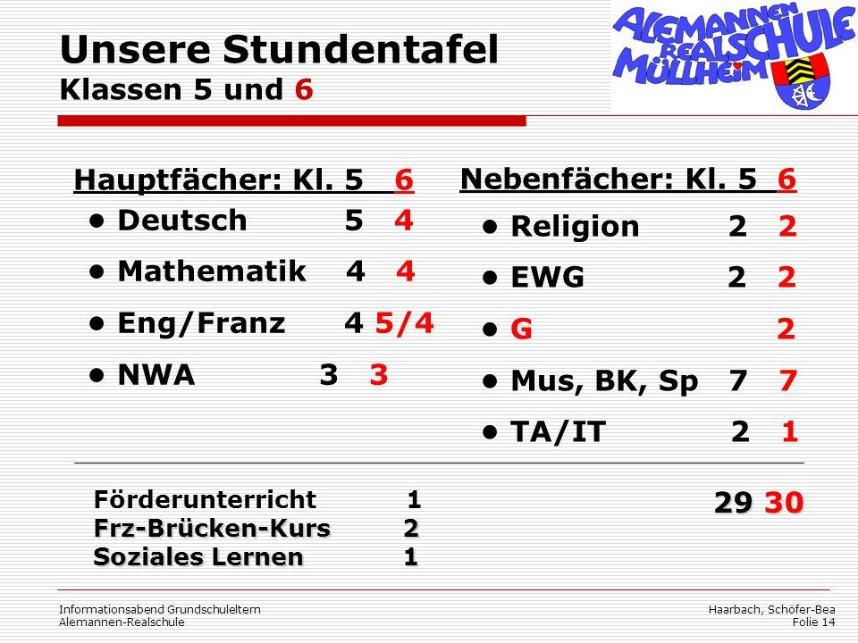 Haarbach, Schöfer-Bea Folie 14 Informationsabend Grundschuleltern Alemannen-Realschule Hauptfächer: Kl. 5 6 Deutsch 5 4 Mathematik 4 4 Eng/Franz 4 5/4