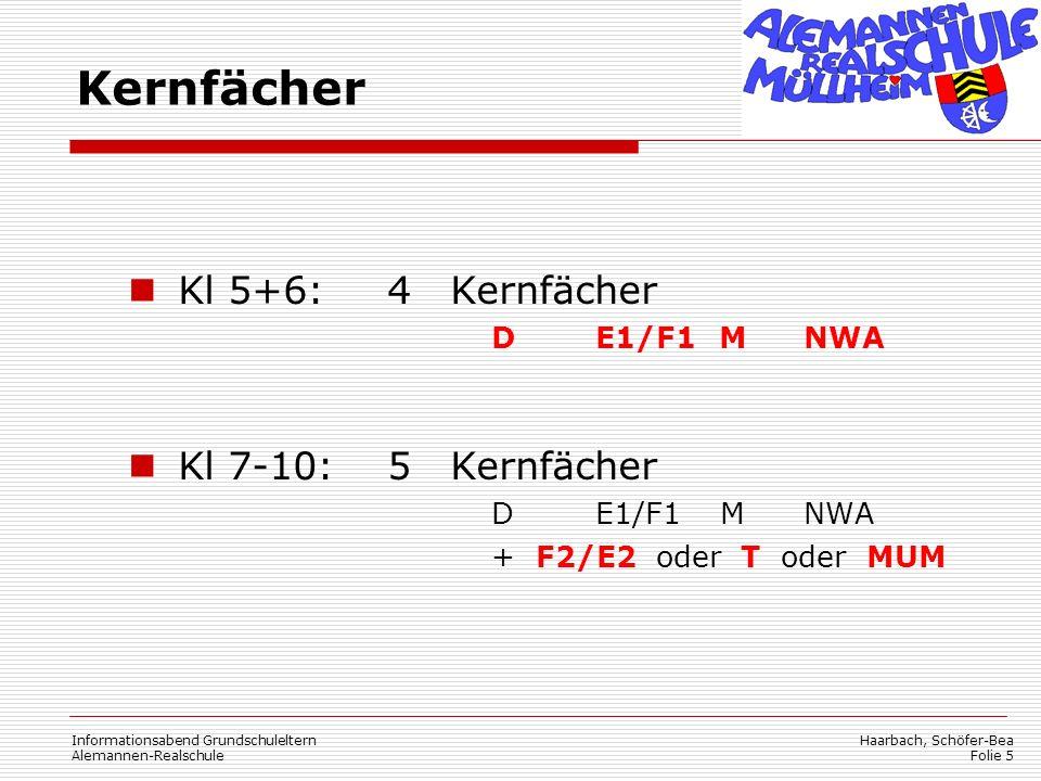 Haarbach, Schöfer-Bea Folie 5 Informationsabend Grundschuleltern Alemannen-Realschule Kernfächer Kl 5+6: 4 Kernfächer D E1/F1 M NWA Kl 7-10:5 Kernfächer D E1/F1 M NWA + F2/E2 oder T oder MUM
