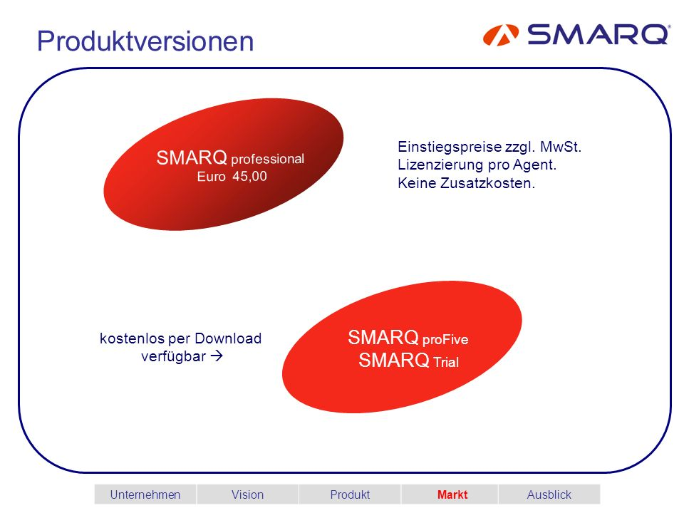 Produktversionen SMARQ proFive SMARQ Trial SMARQ professional Euro 45,00 kostenlos per Download verfügbar Einstiegspreise zzgl. MwSt. Lizenzierung pro