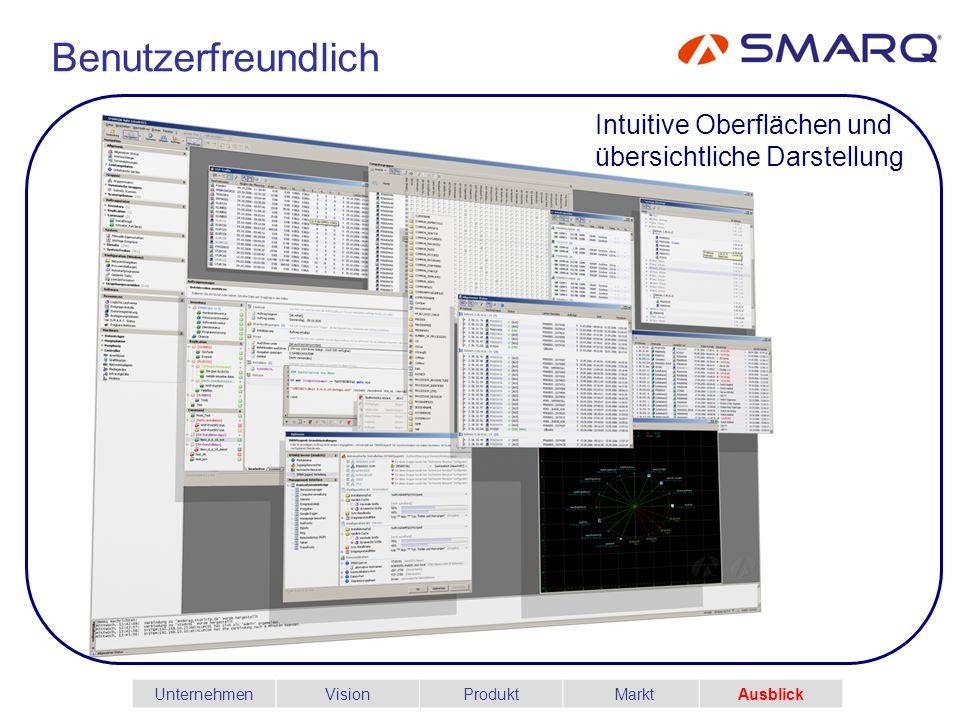 Benutzerfreundlich VisionProduktMarktAusblickUnternehmen Intuitive Oberflächen und übersichtliche Darstellung