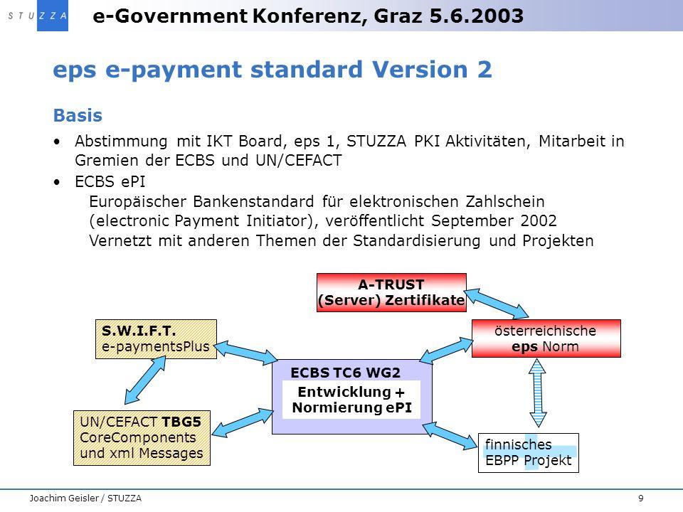 e-Government Konferenz, Graz 5.6.2003 9Joachim Geisler / STUZZA eps e-payment standard Version 2 Basis Abstimmung mit IKT Board, eps 1, STUZZA PKI Akt