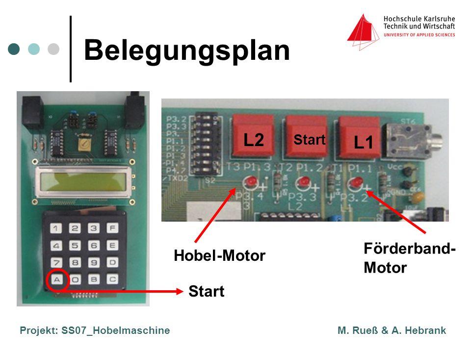 Projekt: SS07_Hobelmaschine M. Rueß & A. Hebrank Belegungsplan L2 L1 Start Hobel-Motor Förderband- Motor Start