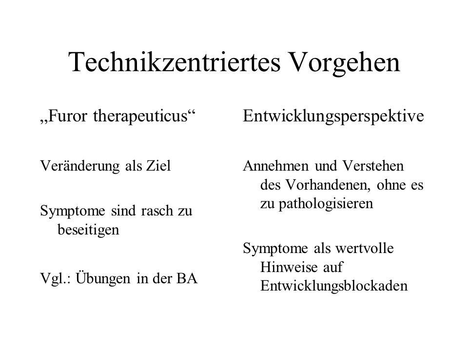 Technikzentriertes Vorgehen Furor therapeuticus Veränderung als Ziel Symptome sind rasch zu beseitigen Vgl.: Übungen in der BA Entwicklungsperspektive