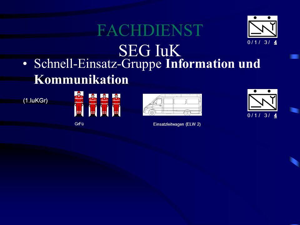 Schnell-Einsatz-Gruppe Information und Kommunikation 0 / 1 / 03 / 04 (1.IuKGr) Einsatzleitwagen (ELW 2) GrFü FACHDIENST SEG IuK