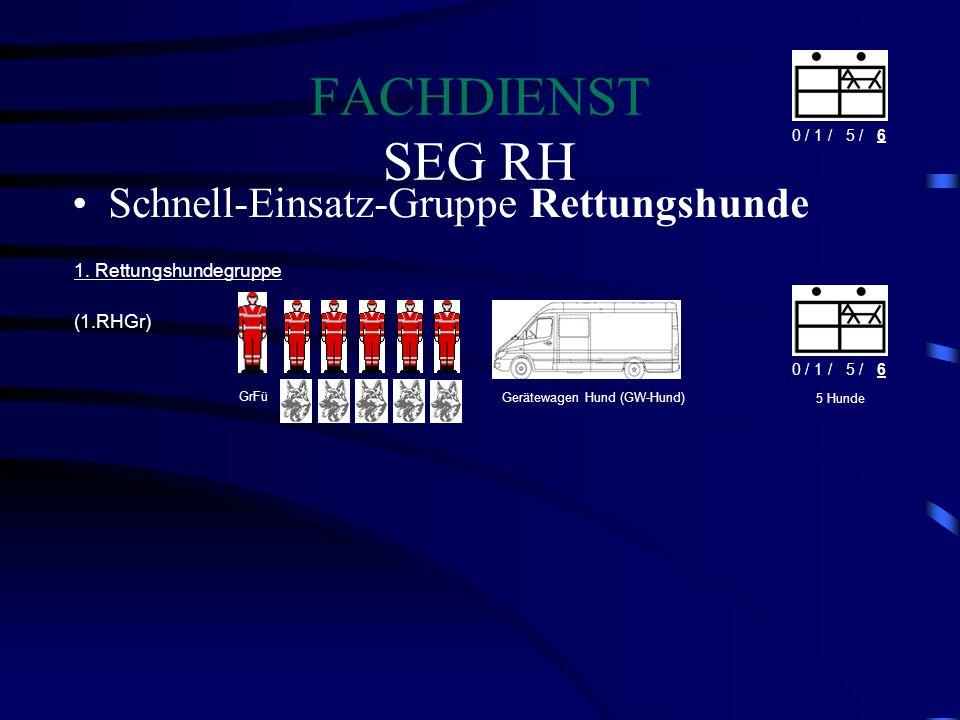 Schnell-Einsatz-Gruppe Rettungshunde 1. Rettungshundegruppe 0 / 1 / 05 / 06 (1.RHGr) Gerätewagen Hund (GW-Hund) GrFü 5 Hunde FACHDIENST SEG RH