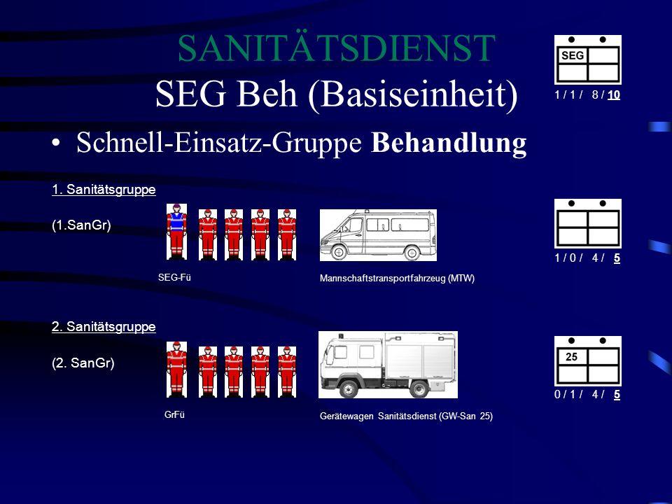 SEG - Behandlung R Hof 42/58/1 GTW – SAN R Schwarzenbach/S 42/77/1 ATW R Naila 41/58/1 GTW – SAN R Naila 41/72/1 KTW
