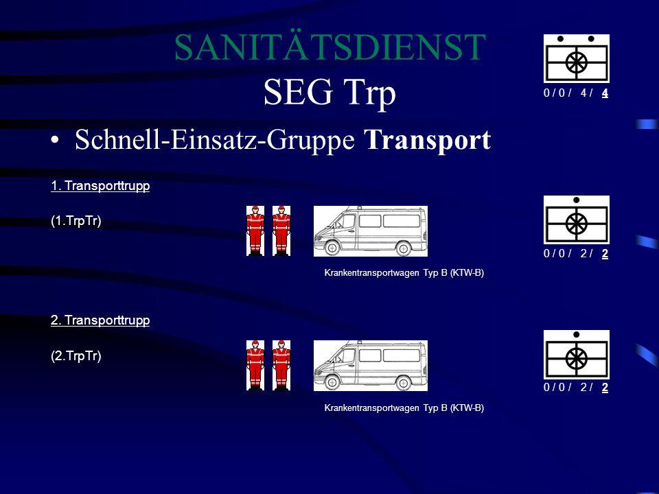 SANITÄTSDIENST SEG Trp Schnell-Einsatz-Gruppe Transport 1. Transporttrupp 0 / 0 / 04 / 04 Krankentransportwagen Typ B (KTW-B) 2. Transporttrupp Kranke