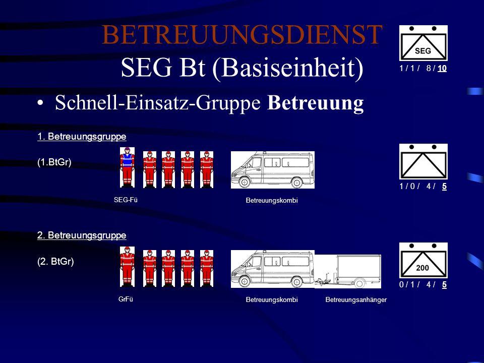 BETREUUNGSDIENST SEG Bt (Basiseinheit) Schnell-Einsatz-Gruppe Betreuung 1. Betreuungsgruppe 1 / 1 / 08 / 10 Betreuungskombi 2. Betreuungsgruppe Betreu