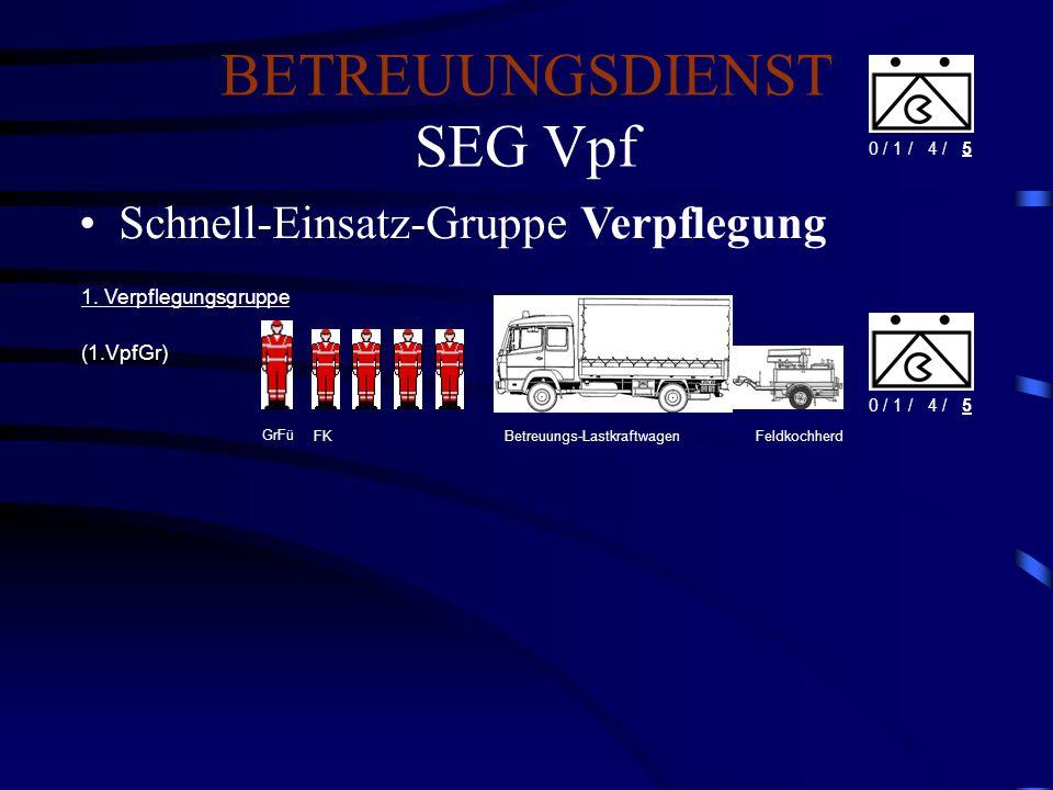 BETREUUNGSDIENST SEG Vpf Schnell-Einsatz-Gruppe Verpflegung 1. Verpflegungsgruppe 0 / 1 / 04 / 05 GrFü Betreuungs-Lastkraftwagen 0 / 1 / 04 / 05 (1.Vp