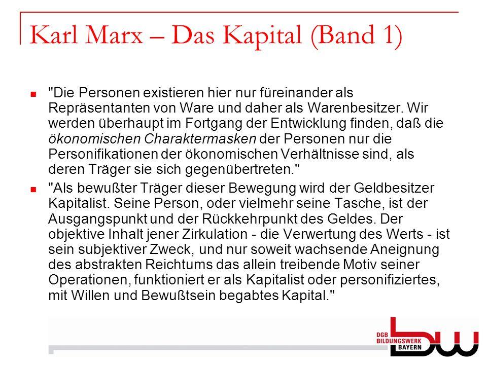 Karl Marx – Das Kapital (Band 1)