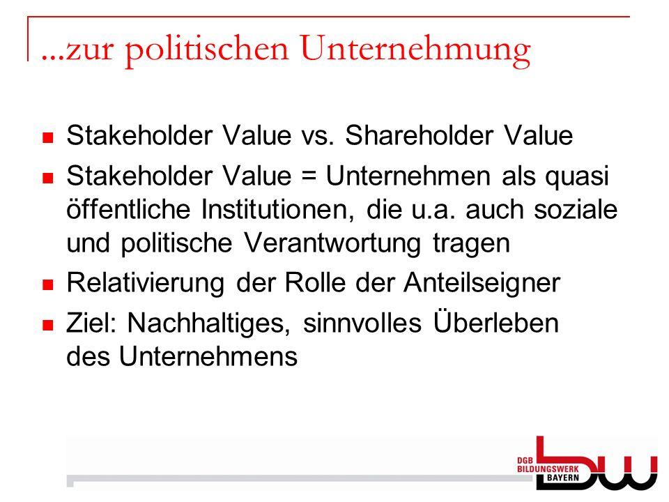 ...zur politischen Unternehmung Stakeholder Value vs. Shareholder Value Stakeholder Value = Unternehmen als quasi öffentliche Institutionen, die u.a.