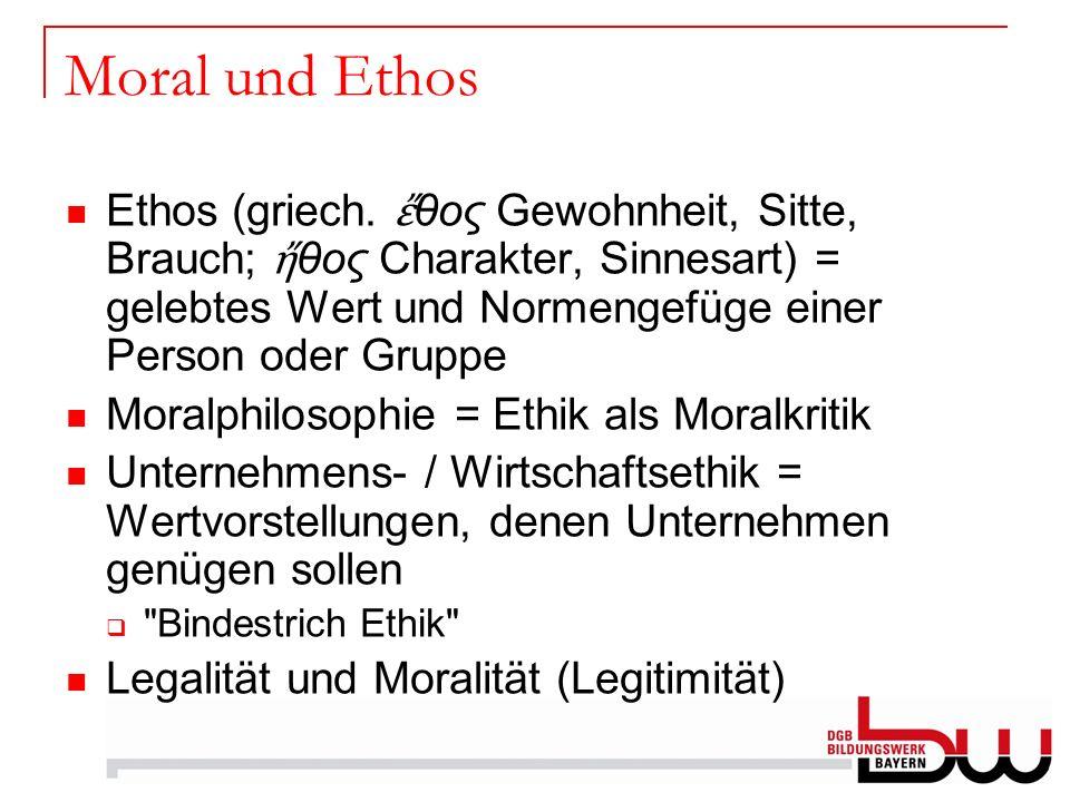 Moral und Ethos Ethos (griech. θος Gewohnheit, Sitte, Brauch; θος Charakter, Sinnesart) = gelebtes Wert und Normengefüge einer Person oder Gruppe Mora