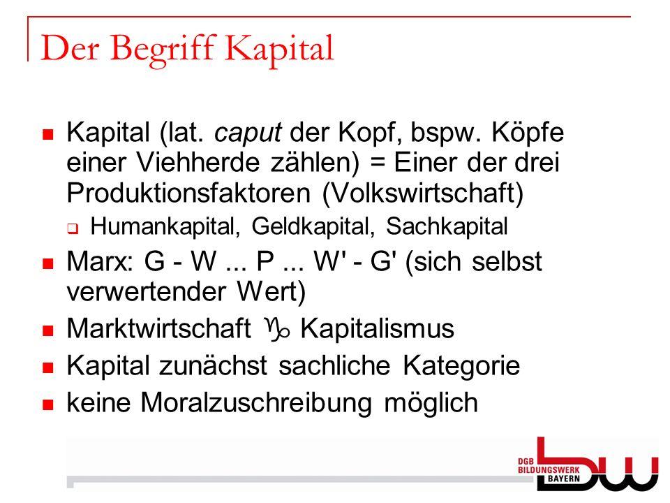 Der Begriff Kapital Kapital (lat. caput der Kopf, bspw. Köpfe einer Viehherde zählen) = Einer der drei Produktionsfaktoren (Volkswirtschaft) Humankapi