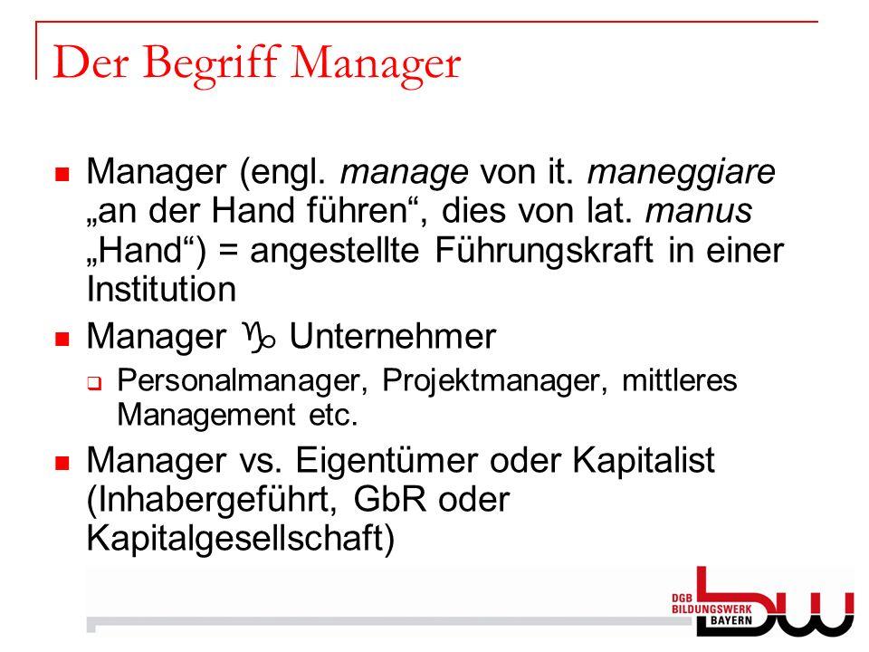 Der Begriff Manager Manager (engl. manage von it. maneggiare an der Hand führen, dies von lat. manus Hand) = angestellte Führungskraft in einer Instit