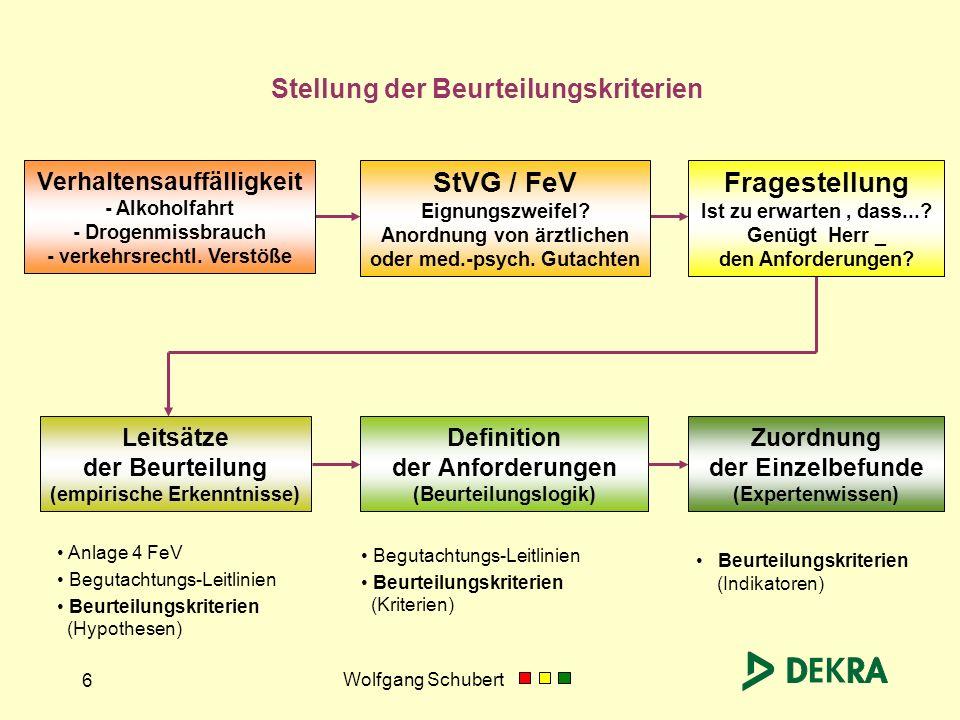 Wolfgang Schubert 6 Stellung der Beurteilungskriterien Verhaltensauffälligkeit - Alkoholfahrt - Drogenmissbrauch - verkehrsrechtl. Verstöße StVG / FeV