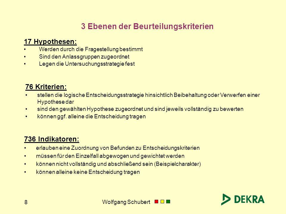 Wolfgang Schubert 8 3 Ebenen der Beurteilungskriterien 17 Hypothesen: Werden durch die Fragestellung bestimmt Sind den Anlassgruppen zugeordnet Legen