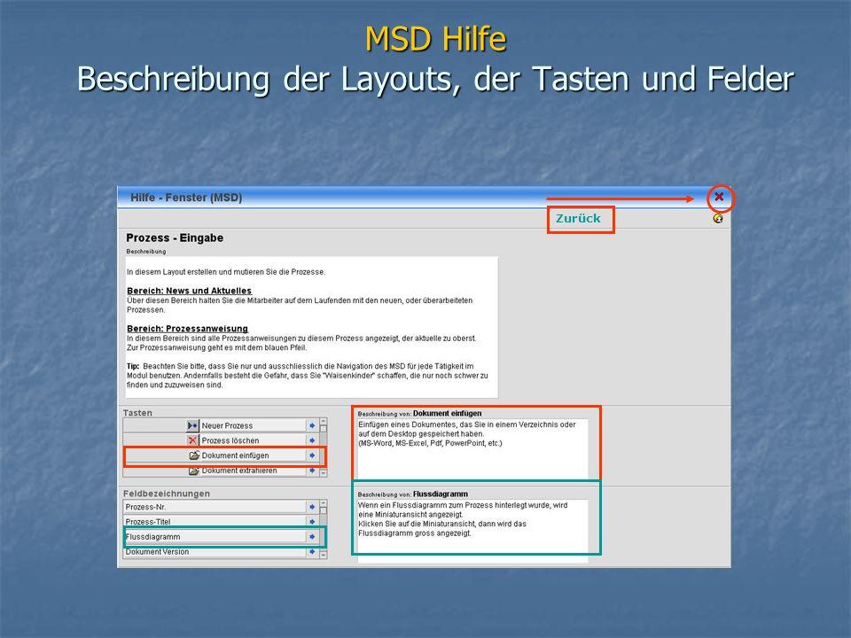 MSD Hilfe Beschreibung der Layouts, der Tasten und Felder Zurück