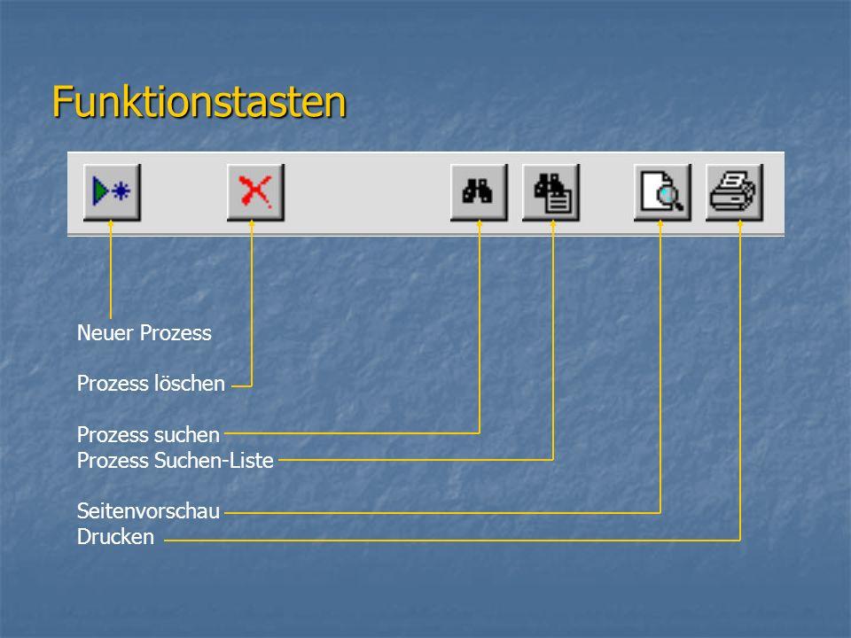 Funktionstasten Neuer Prozess Prozess löschen Prozess suchen Prozess Suchen-Liste Seitenvorschau Drucken