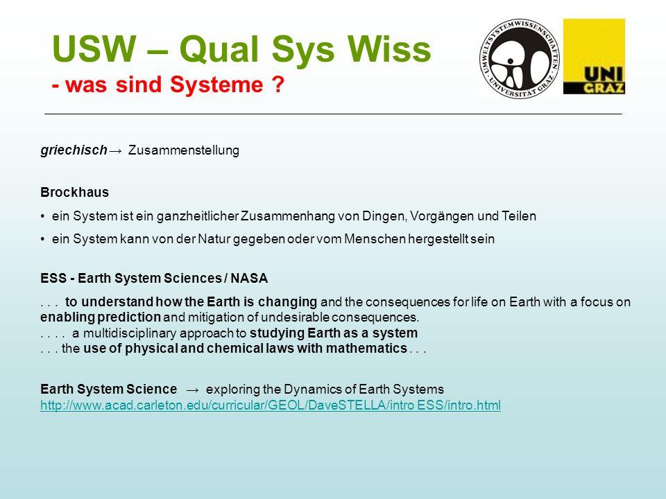USW – Qual Sys Wiss - was sind Systeme ? griechisch Zusammenstellung Brockhaus ein System ist ein ganzheitlicher Zusammenhang von Dingen, Vorgängen un