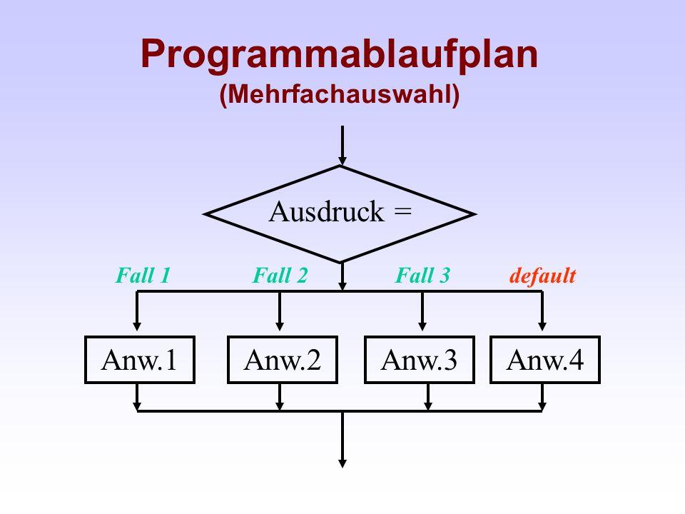 Programmablaufplan (Mehrfachauswahl) Ausdruck = Anw.2Anw.4Anw.3Anw.1 Fall 1Fall 2Fall 3default