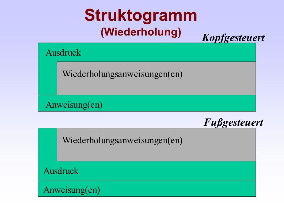 Struktogramm (Wiederholung) Anweisung(en) Ausdruck Wiederholungsanweisungen(en) Anweisung(en) Ausdruck Wiederholungsanweisungen(en) Kopfgesteuert Fußg