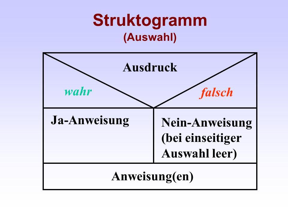 Pseudocode (Auswahl) if (Ausdruck) then Ja-Anweisung; else Nein-Anweisung; Anweisung(en); falsch wahr