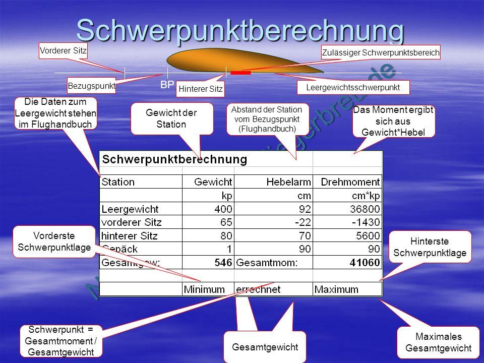 NO COPY – www.fliegerbreu.de 10 Schwerpunktberechnung Abstand der Station vom Bezugspunkt (Flughandbuch) Gewicht der Station Das Moment ergibt sich au