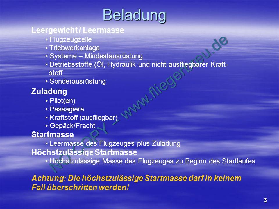 NO COPY – www.fliegerbreu.de 3 Beladung Leergewicht / Leermasse Flugzeugzelle Triebwerkanlage Systeme – Mindestausrüstung Betriebsstoffe (Öl, Hydrauli