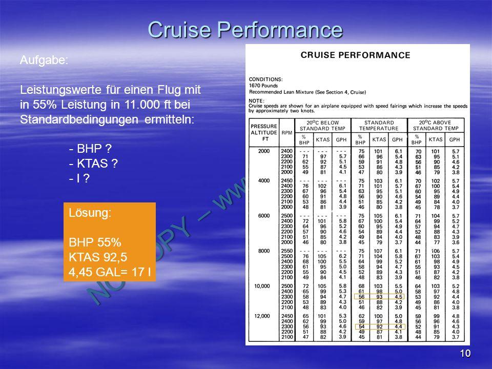 NO COPY – www.fliegerbreu.de 10 Cruise Performance Aufgabe: Leistungswerte für einen Flug mit in 55% Leistung in 11.000 ft bei Standardbedingungen erm