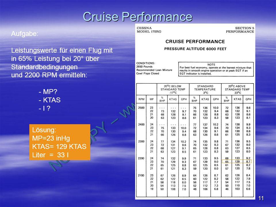 NO COPY – www.fliegerbreu.de 11 Cruise Performance Aufgabe: Leistungswerte für einen Flug mit in 65% Leistung bei 20° über Standardbedingungen und 220